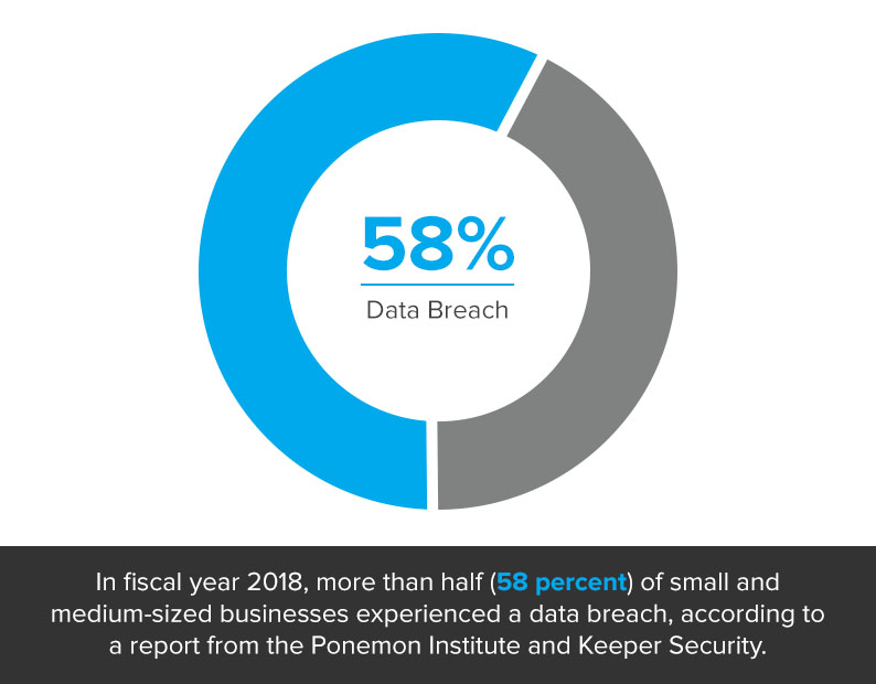 data breach prevalance 2018