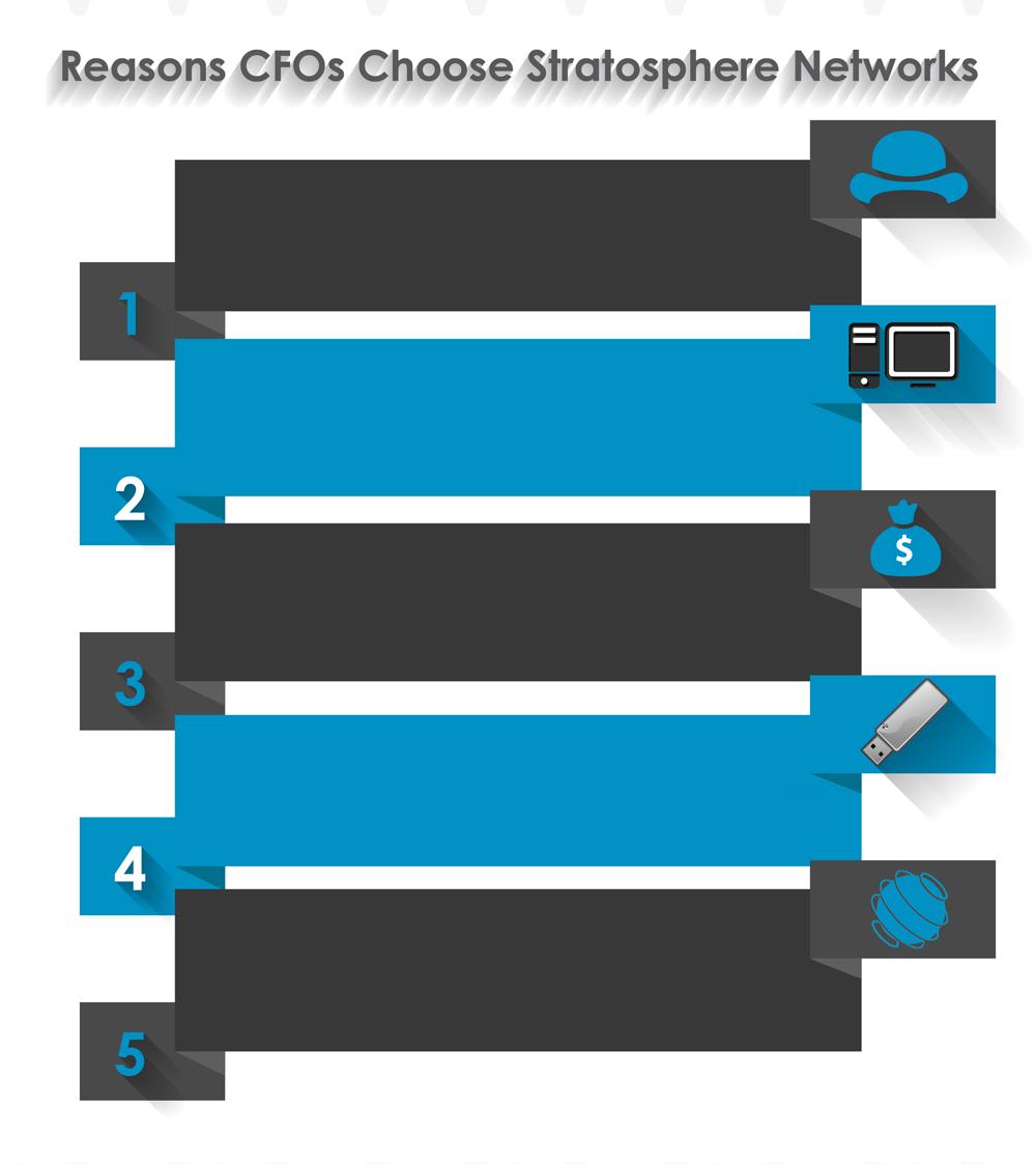 CFO Infographic