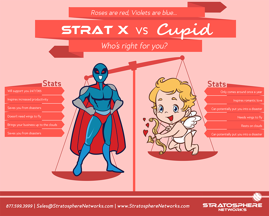 Strat vs Cupid