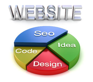 Web Design - SEO Services