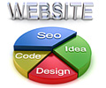 Web Design SEO Services