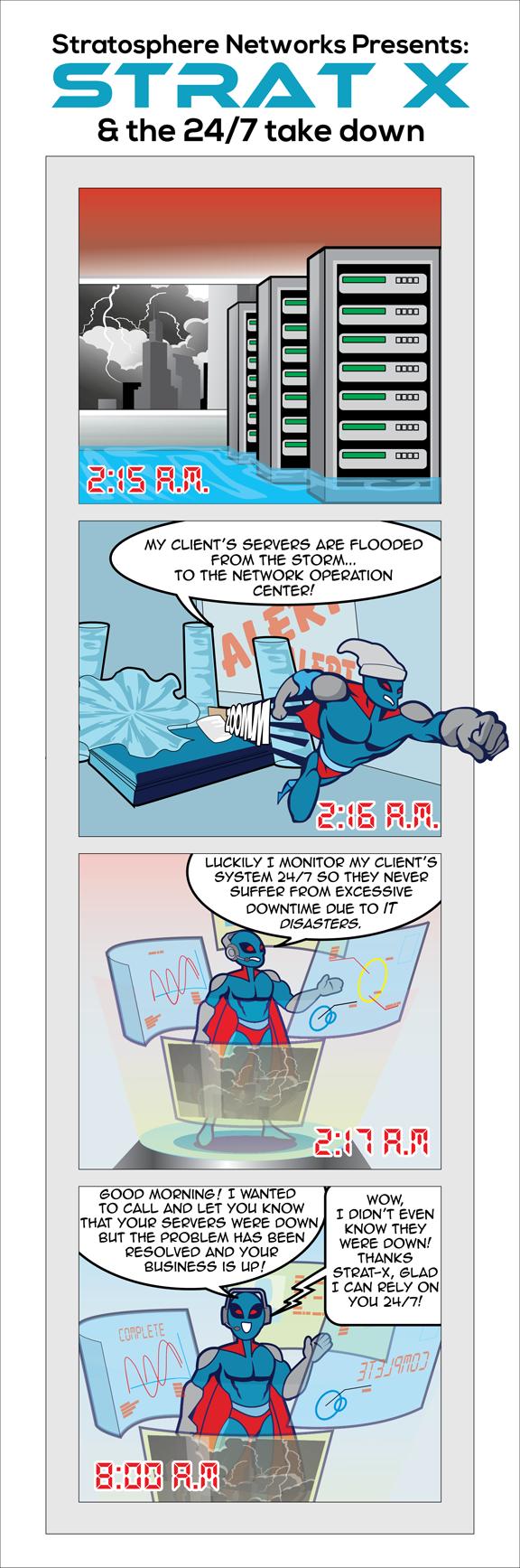 24/7 IT Monitoring Comic